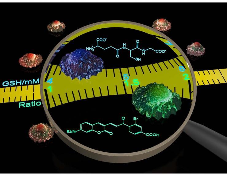 Quantitative Glutathione Probe for Live Cell Imaging